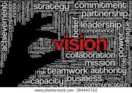 "Tag cloud with words related to strategy, leadership, business, innovation, success, motivation, vision, mission and teamwork in the shape of hand holding a word, on black. ""Vision"" emphasized. - stock vector"
