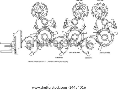 Addition Carriage Babbages Difference Engine No Vector – Difference Engine Diagram