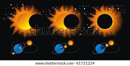 The approximate scheme of a solar eclipse - stock vector