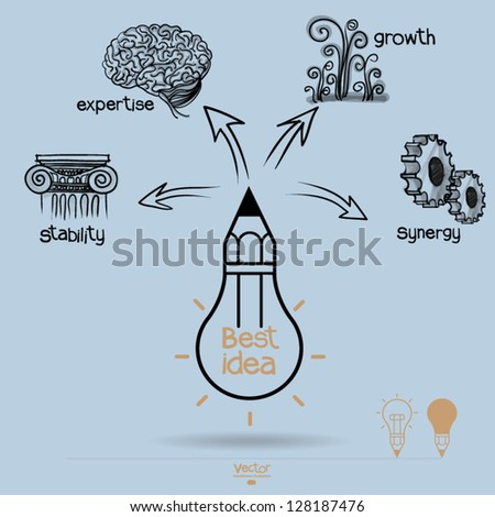 the best idea diagram graphic and hand drawn - stock vector