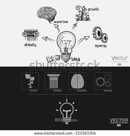 the big idea diagram graphic and hand drawn - stock vector