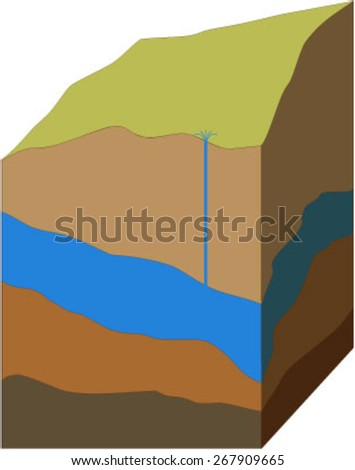 Block diagram geological section groundwater stock vector royalty the block diagram of the geological section with groundwater ccuart Images