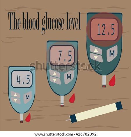 The blood glucose level. Home glucose meter vector illustration. Diabetes Blood Glucose Test. Medical flat illustration. Health care.  - stock vector