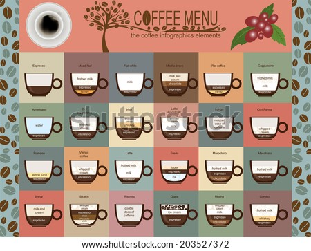 stock-vector-the-coffee-menu-infographic