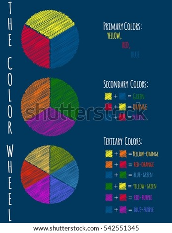 The Color Wheel. Basic Color Theory. Vector infographics