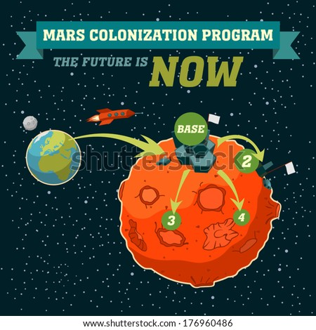 The first humans on Mars - the Martian colonization project. Illustration of a human landing on Mars - stock vector