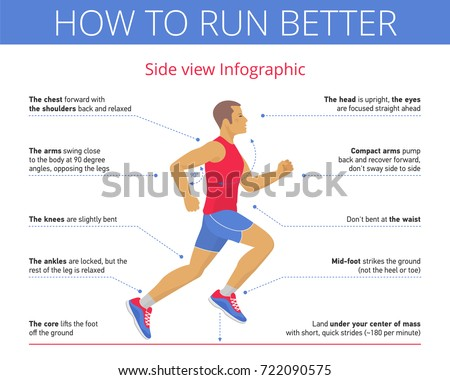 Good Technique Right Pose Running Side Stock Vector ...