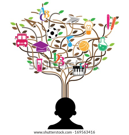 The idea of a person tree shaped made with school icons set illustration. Vector illustration layered for easy manipulation and custom coloring - stock vector