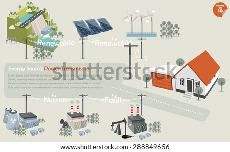 the info graphics of power transmission from source:hydropower,solar power,wind turbine,nuclear power plant,coal power plant and fossil power plant that distributed the electricity to house - stock vector