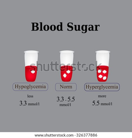 The level of sugar in the blood. Hypoglycemia. Hyperglycemia. Infographics. Vector illustration on a gray background. - stock vector