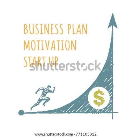 business plan motivation