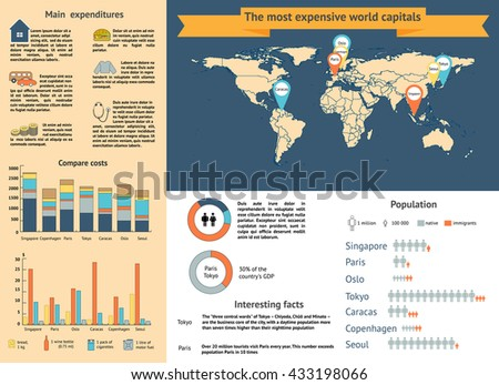 The most expensive capital of the world to live infographic with charts and other elements. Vector illustration. - stock vector