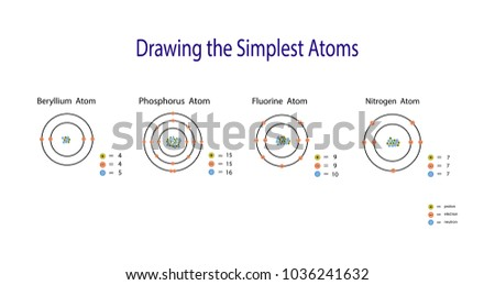 Simplest atomic model beryllium phosphorus fluorine stock vector the simplest atomic model beryllium phosphorus fluorine nitrogen chemical atom diagram ccuart