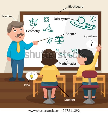 The Teacher Teaching His Students in the Classroom with Vocabulary Index illustration Vector - stock vector