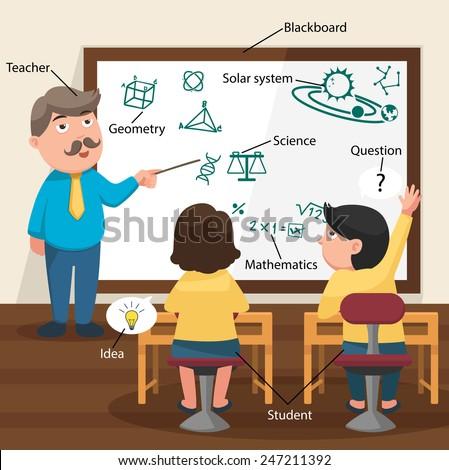 Silhouette Teacher Blackboard Explaining Mathematics Children Lager-vektor 310354133 - Shutterstock