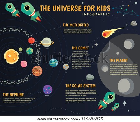 an analysis of the planets in the solar system Information about each planet and moon in our solar system with many pictures,  discussion of the history of its discovery, exploration, and physical.