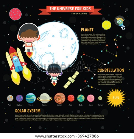The universe kids, Infographics ,Solar system, Planets comparison, Sun and Moon , Galaxies Classification,Kids space learning,Full vector - stock vector