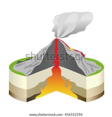 The  volcano cross section isolated.