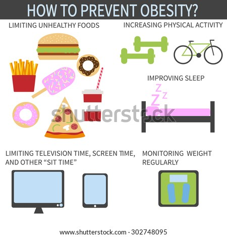 ways prevent obesity infographic template improving stock vector 302748095 shutterstock. Black Bedroom Furniture Sets. Home Design Ideas