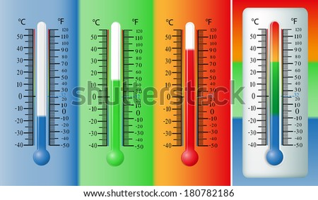 thermometer scale - stock vector