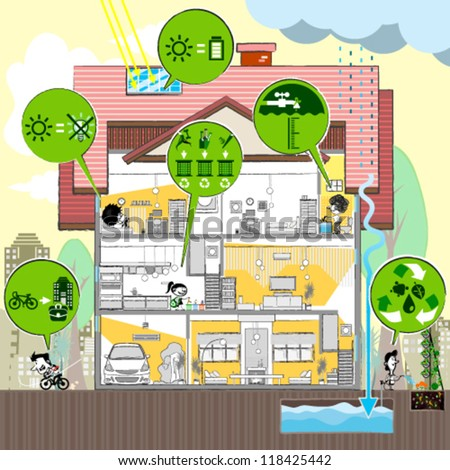 Think Green at Home - stock vector