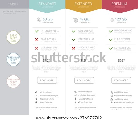 Three tariffs interface site ui ux stock vector 276572702 for Ux table design