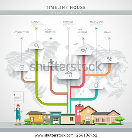 Timeline Info graphic house constructions design background, vector illustrations - stock vector