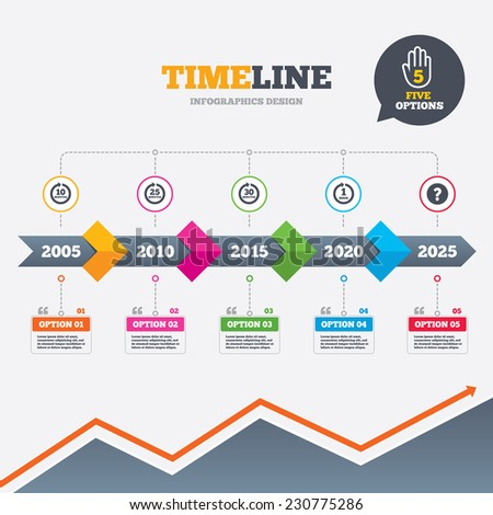 Timeline infographic with arrows. Every 10, 25, 30 minutes and 1 hour icons. Full rotation arrow symbols. Iterative process signs. Five options with hand. Growth chart. Vector - stock vector