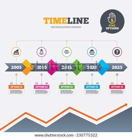 Timeline infographic with arrows. 100% Natural Bio food icons. Halal and Kosher signs. Chief hat with fork and spoon symbol. Five options with hand. Growth chart. Vector - stock vector
