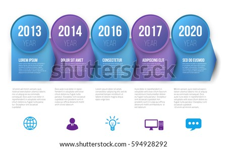 5 year timeline template