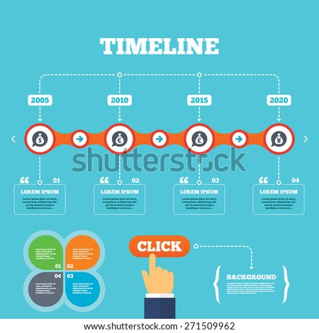 Timeline with arrows and quotes. Money bag icons. Dollar, Euro, Pound and Yen speech bubbles symbols. USD, EUR, GBP and JPY currency signs. Four options steps. Click hand. Vector - stock vector