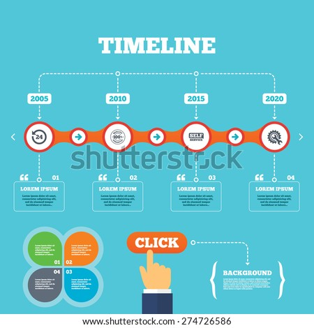 Timeline with arrows and quotes. Repair fix tool icons. 24h Customer support service signs. 100% quality guarantee symbol. Cogwheel gear with wrench key. Four options steps. Click hand. Vector - stock vector
