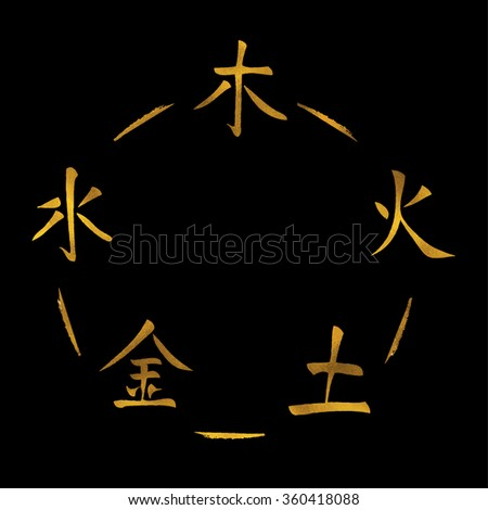 Traditional Chinese Symbol Five Elements Fire Stock Vector 360418088