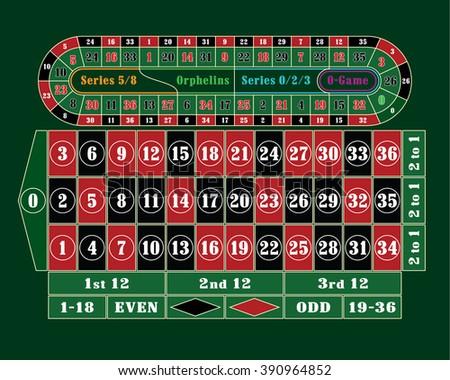 Genting casino derby menu