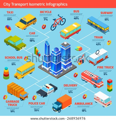 Transport isometric infographics set with cars and city public vehicles symbols vector illustration - stock vector