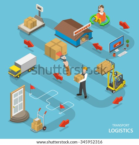 Transport logistics isometric flat vector concept. Shows the way from ordering goods to delivery to the door. - stock vector