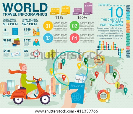 Travel infographics with data icons, map, illustrations and elements. Flat vector modern design. Young hipster woman traveling on scooter in Europe. - stock vector