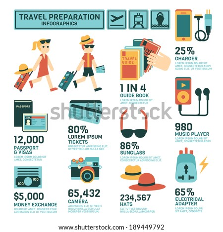 Travel Preparation Infographics - stock vector