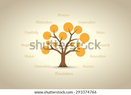 Tree illustration shows process of creation - stock vector