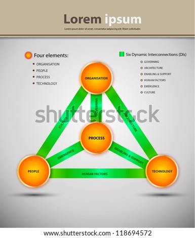 triangle business flow - stock vector