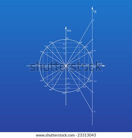 Trigonometric circle - stock vector