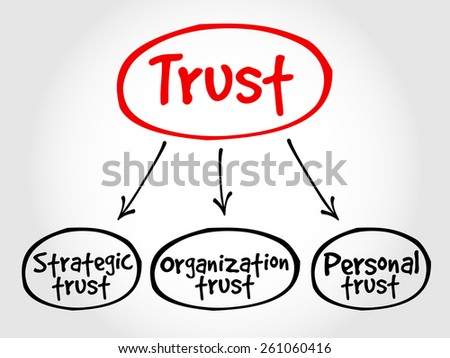 Trust business mind map concept - stock vector