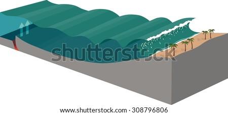 Tsunami diagram - stock vector