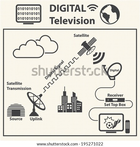 TV icons set, Digital Television concept - stock vector