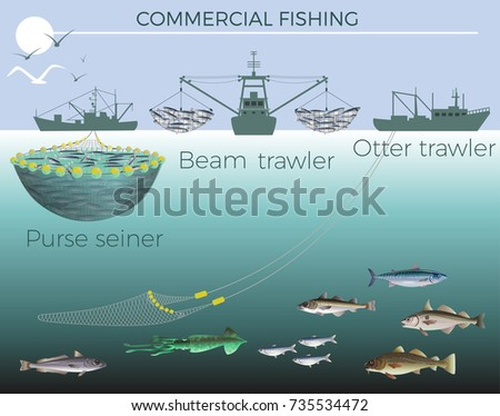 Trawl stock images royalty free images vectors for Fishing boat types