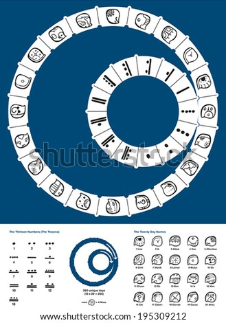 Tzolkin Maya Calendar - the 260-day Mesoamerican calendar originated by the Maya civilization of pre-Columbian Mesoamerica. Calendar with description of the thirteen numbers and twenty day names. - stock vector