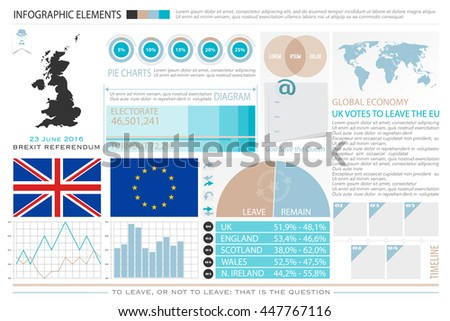 United Kingdom withdrawal from the European Union info graphics. vector EU and British flags icons, voting result chart. public referendum announcement, political crisis concept. infographic elements - stock vector