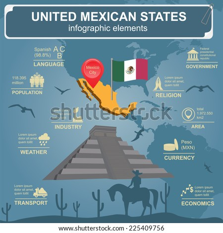 United Mexican States infographics, statistical data, sights. Vector illustration - stock vector