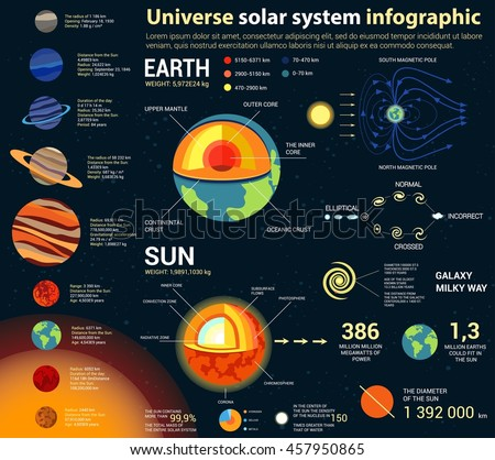 earth solar system details - photo #14