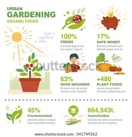 Urban Gardening Infographic Elements Included Graphic ...